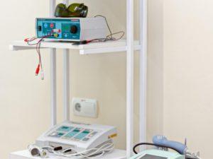 Электрофорез в домашних условиях (аппарат): что это, показания и противопоказания